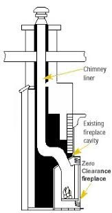 zero clearance fireplace liner diagram